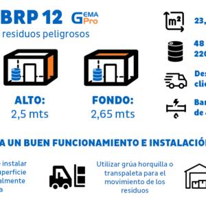BRP12