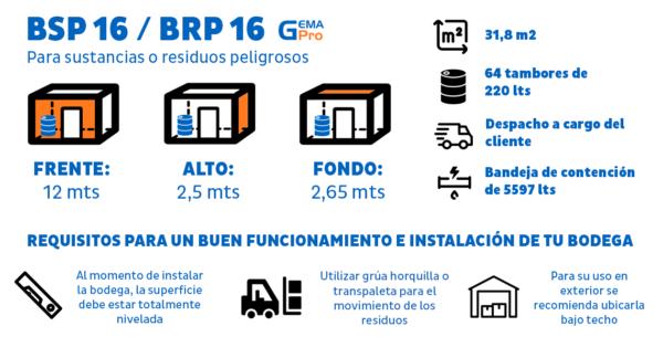 BRP16