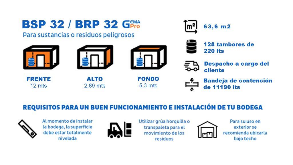 caracteristicas bsp32