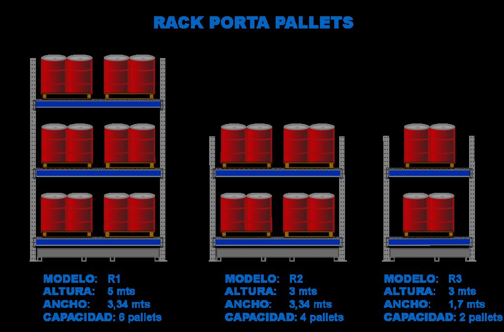 Rack Porta Pallets