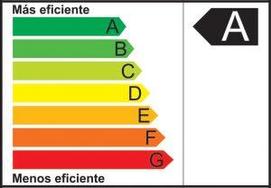 aire acondicionado de bajo consumo gemapro