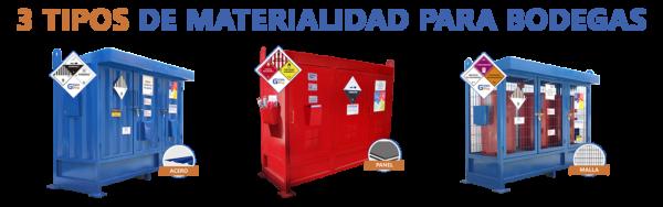Banner Bodegas de sustancias peligrosas y Bodegas de Residuos Peligrosos